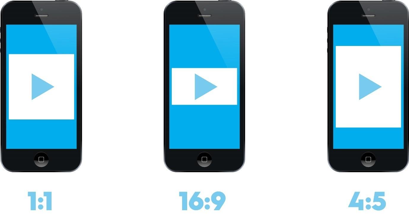 social media video aspect ratios